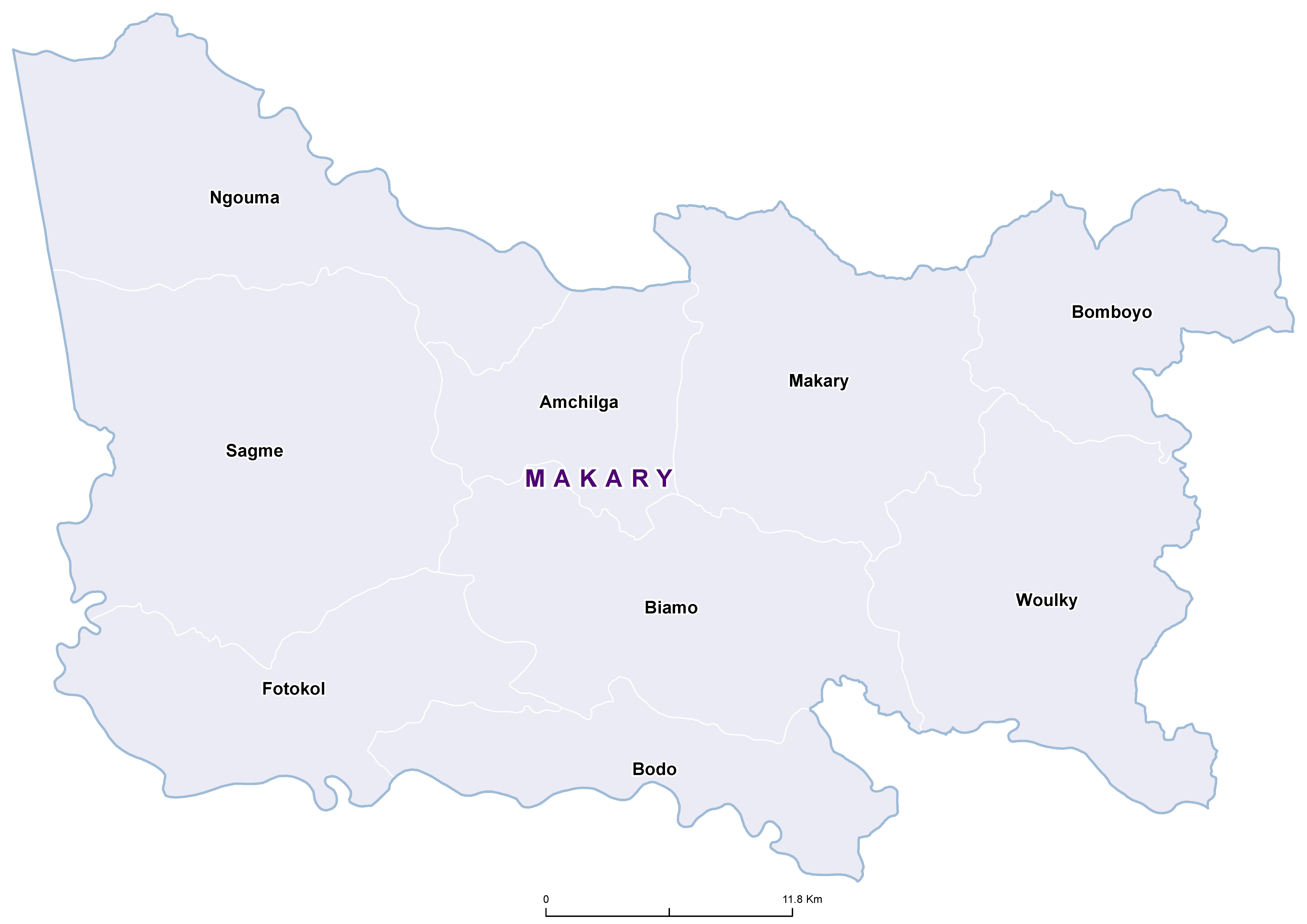 Makary STH 20180001